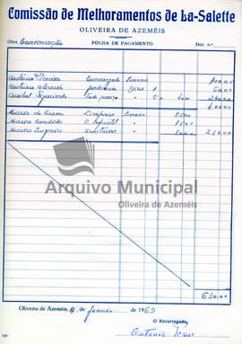 Documentos 1969 - receita e despesa do parque